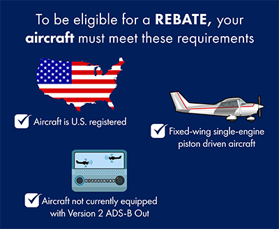 FAA-ADSB-Rebate-Qualify